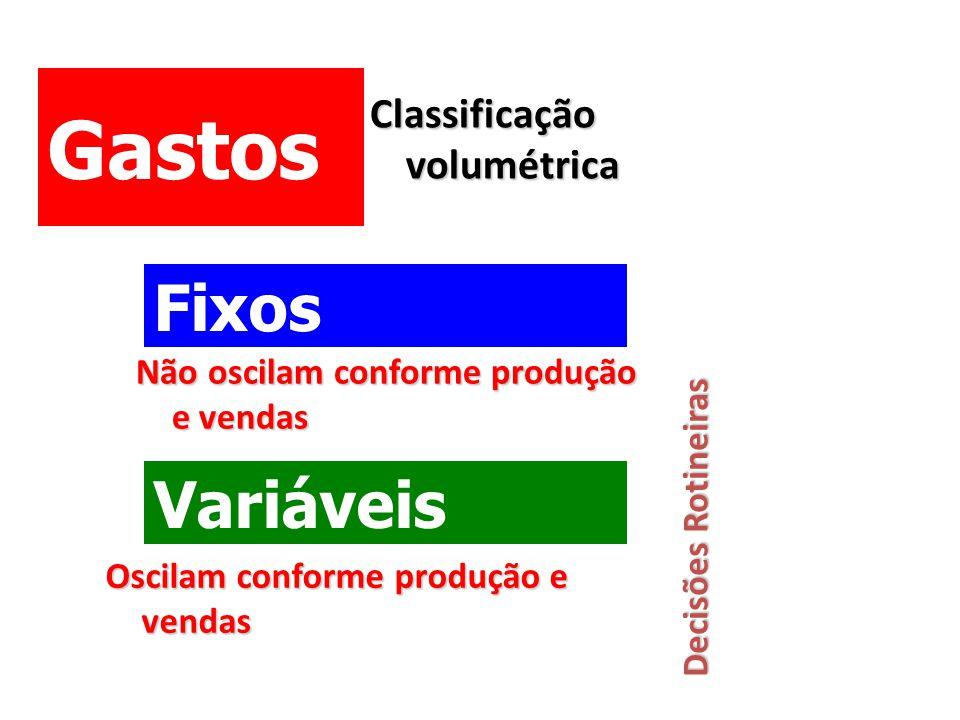 Gastos Fixos Variáveis Classificação volumétrica