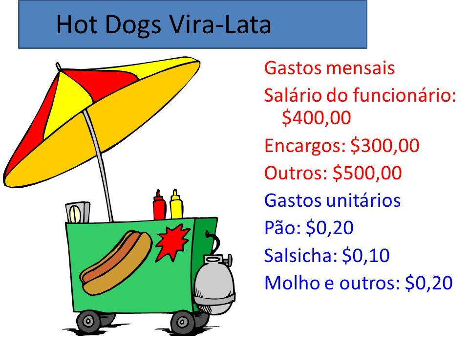 Hot Dogs Vira-Lata Gastos mensais Salário do funcionário: $400,00