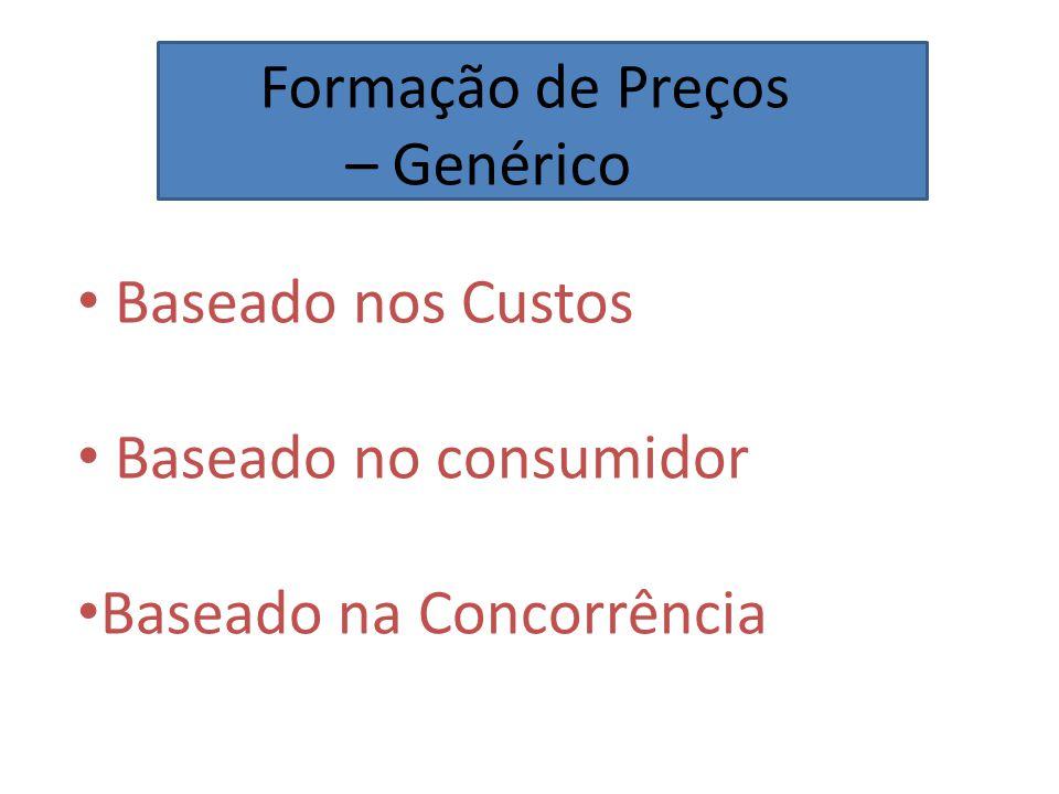 Formação de Preços – Genérico