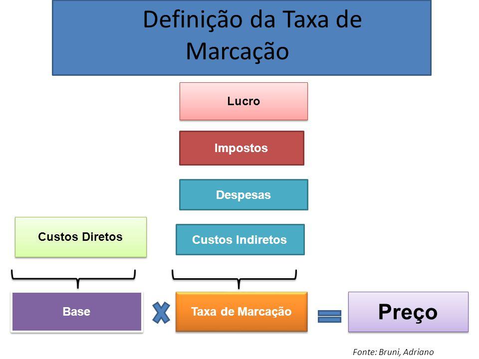 Definição da Taxa de Marcação