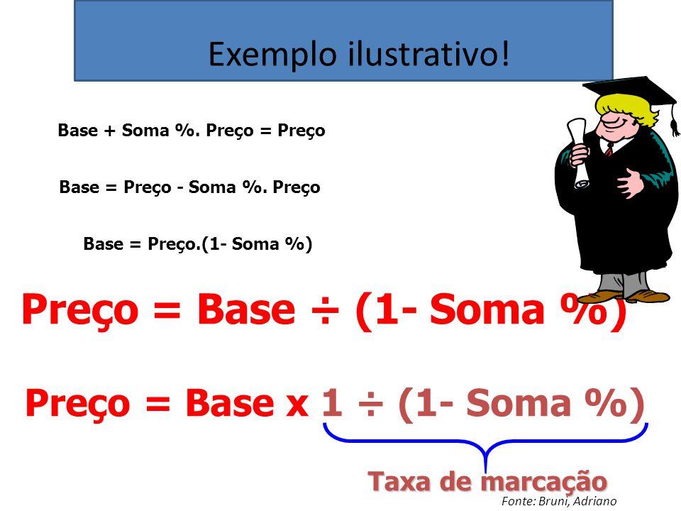 Preço = Base ÷ (1- Soma %) Exemplo ilustrativo!