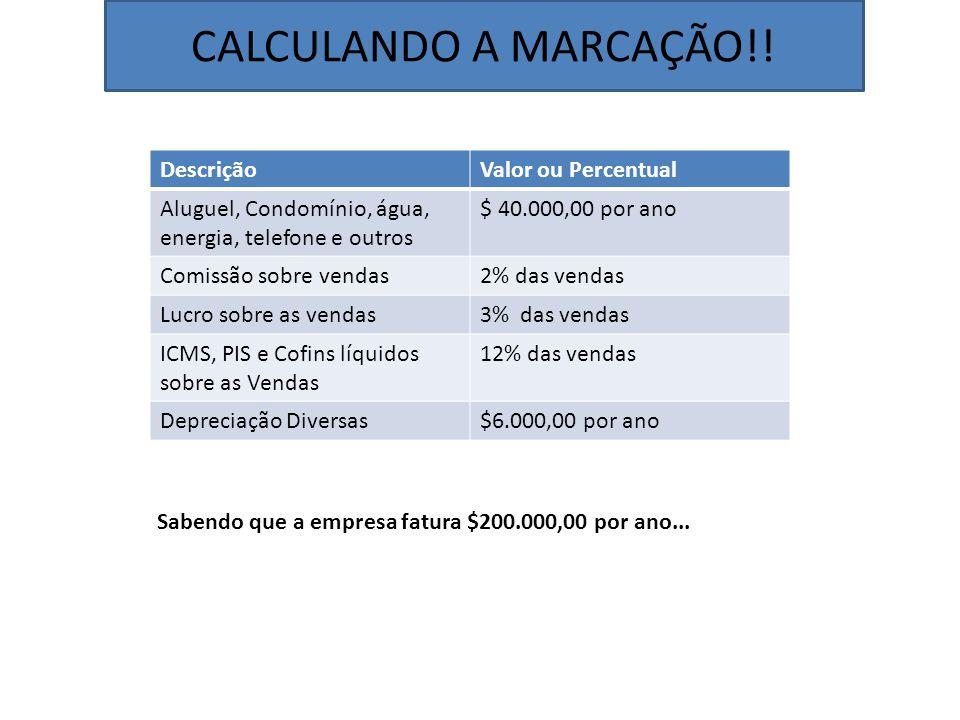 CALCULANDO A MARCAÇÃO!! Descrição Valor ou Percentual