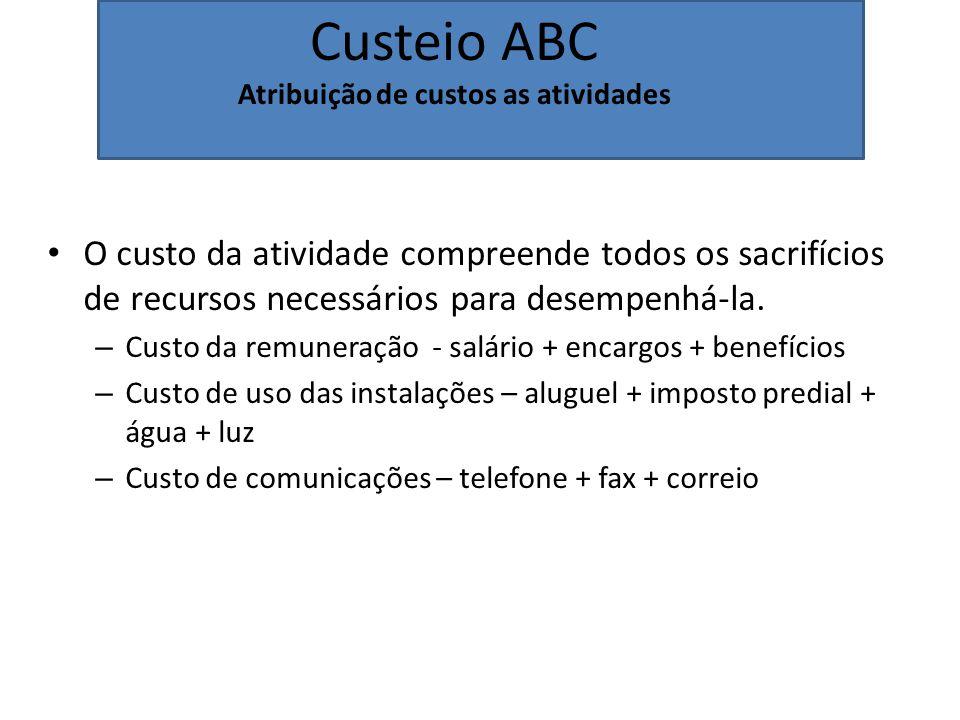 Custeio ABC Atribuição de custos as atividades
