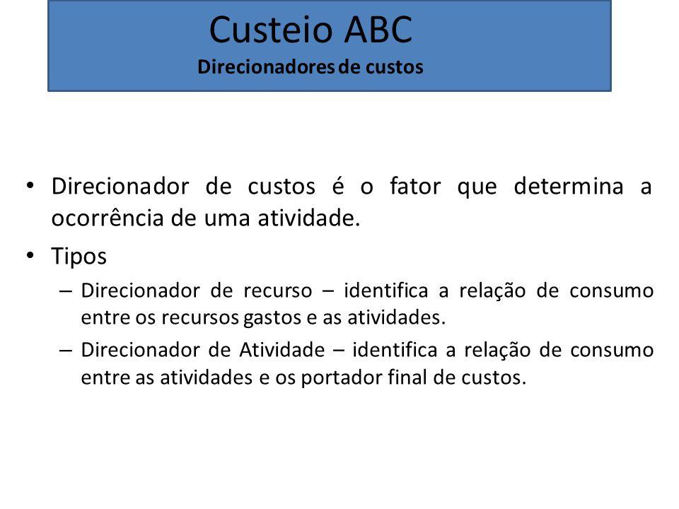 Custeio ABC Direcionadores de custos