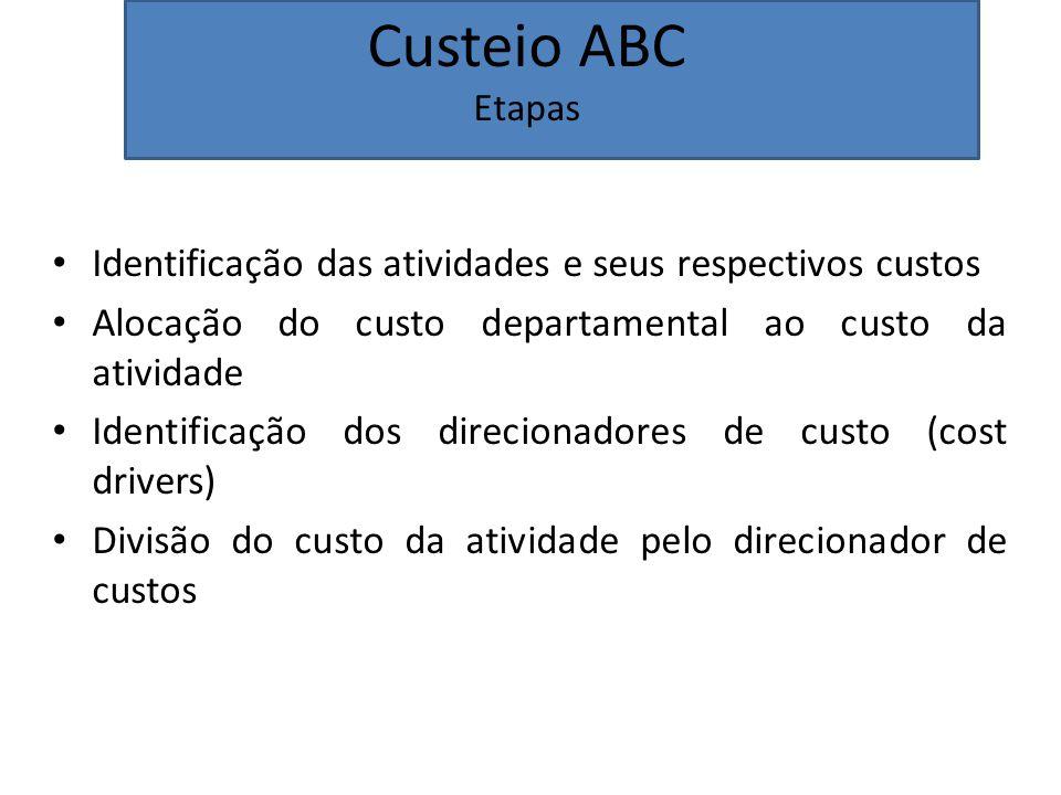Custeio ABC Etapas Identificação das atividades e seus respectivos custos. Alocação do custo departamental ao custo da atividade.