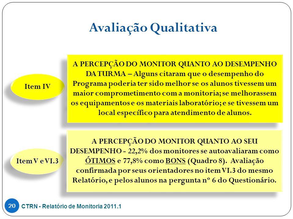 Avaliação Qualitativa CTRN - Relatório de Monitoria 2011.1
