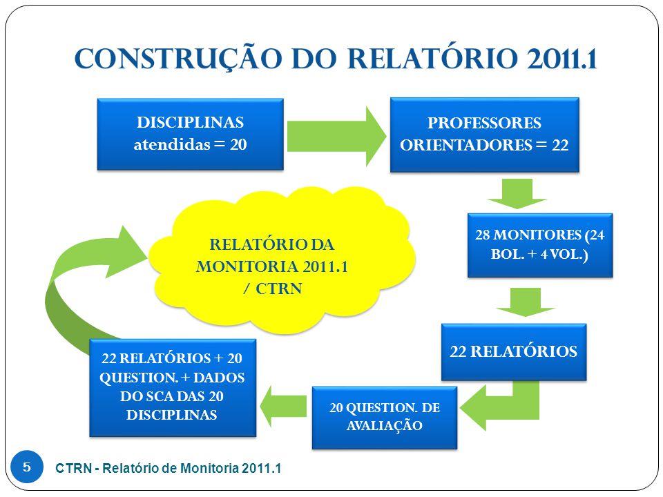 CONSTRUÇÃO DO RELATÓRIO 2011.1