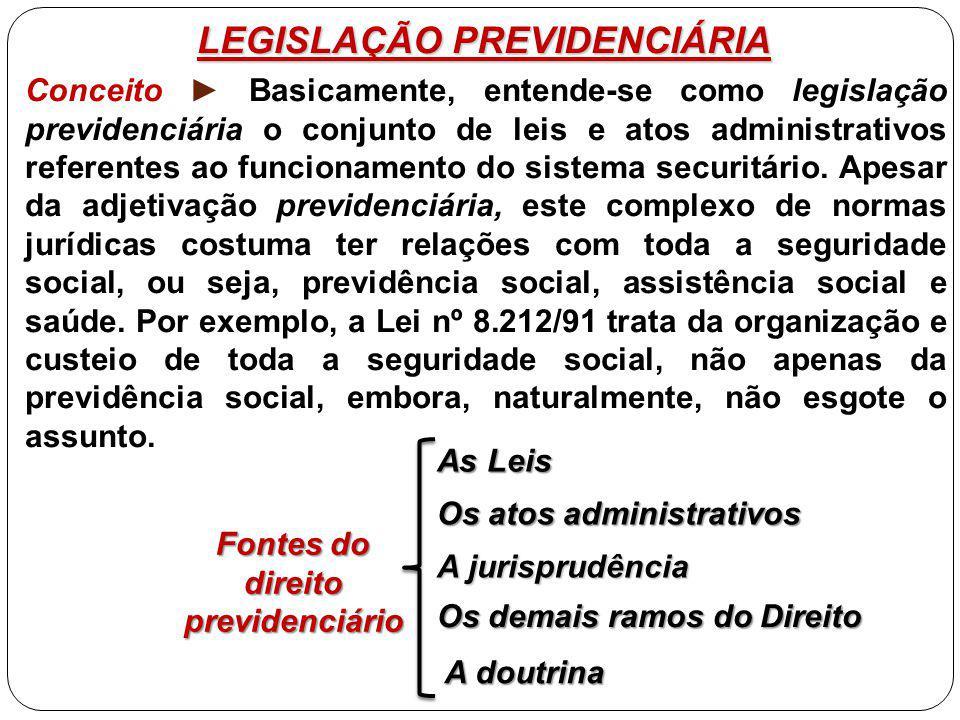LEGISLAÇÃO PREVIDENCIÁRIA Fontes do direito previdenciário