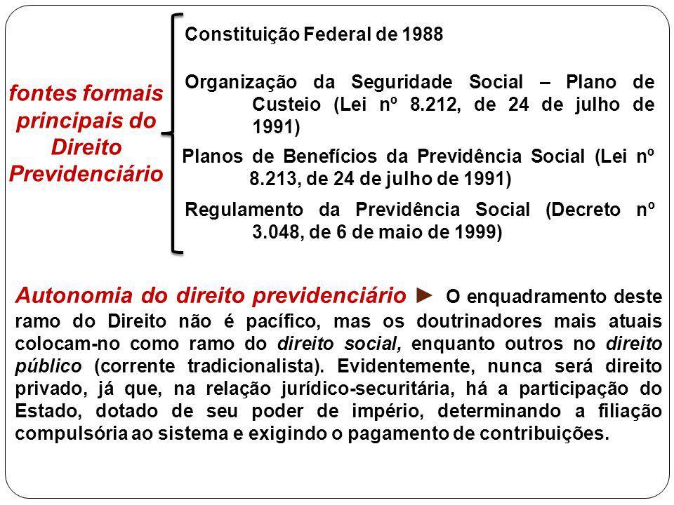 fontes formais principais do Direito Previdenciário