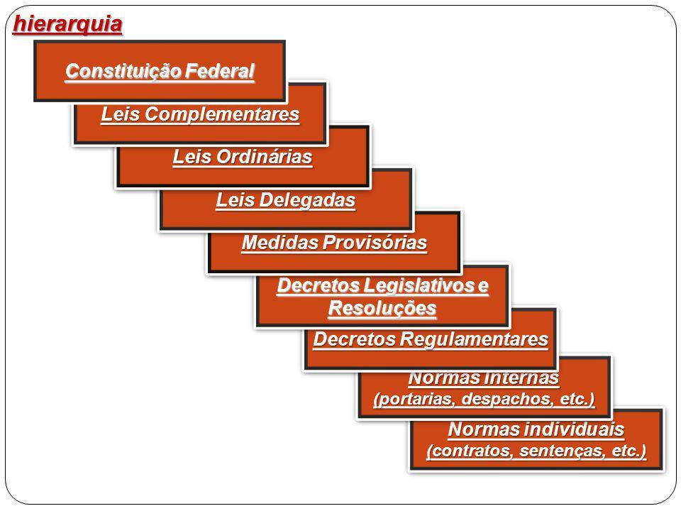 hierarquia Constituição Federal Leis Complementares Leis Ordinárias