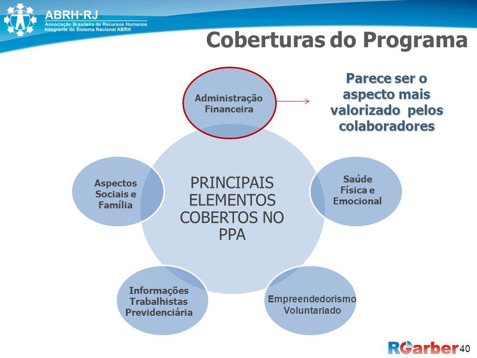 Coberturas do Programa
