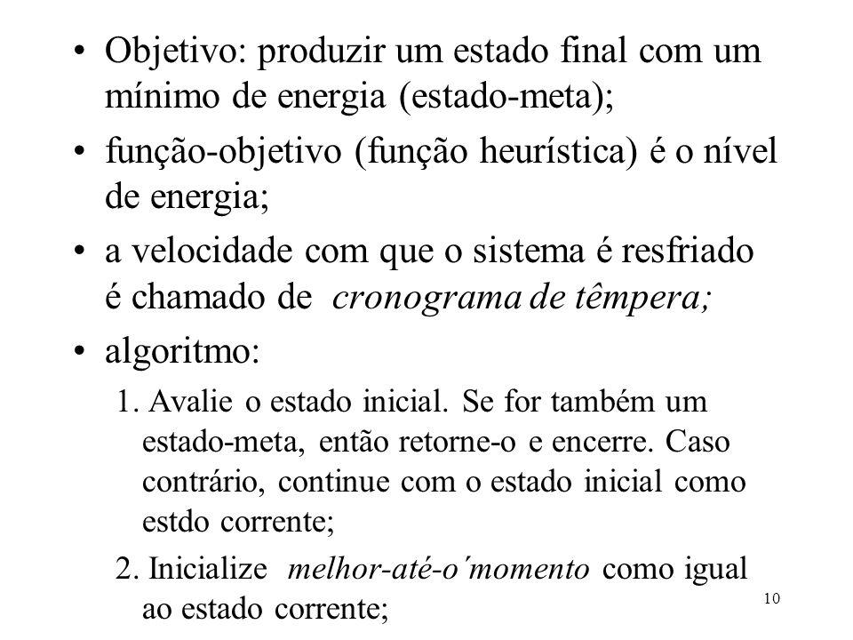 função-objetivo (função heurística) é o nível de energia;