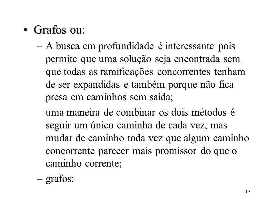 Grafos ou: