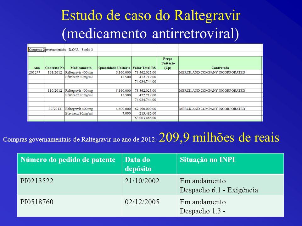 Estudo de caso do Raltegravir (medicamento antirretroviral)