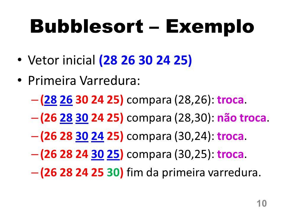 Bubblesort – Exemplo Vetor inicial (28 26 30 24 25)