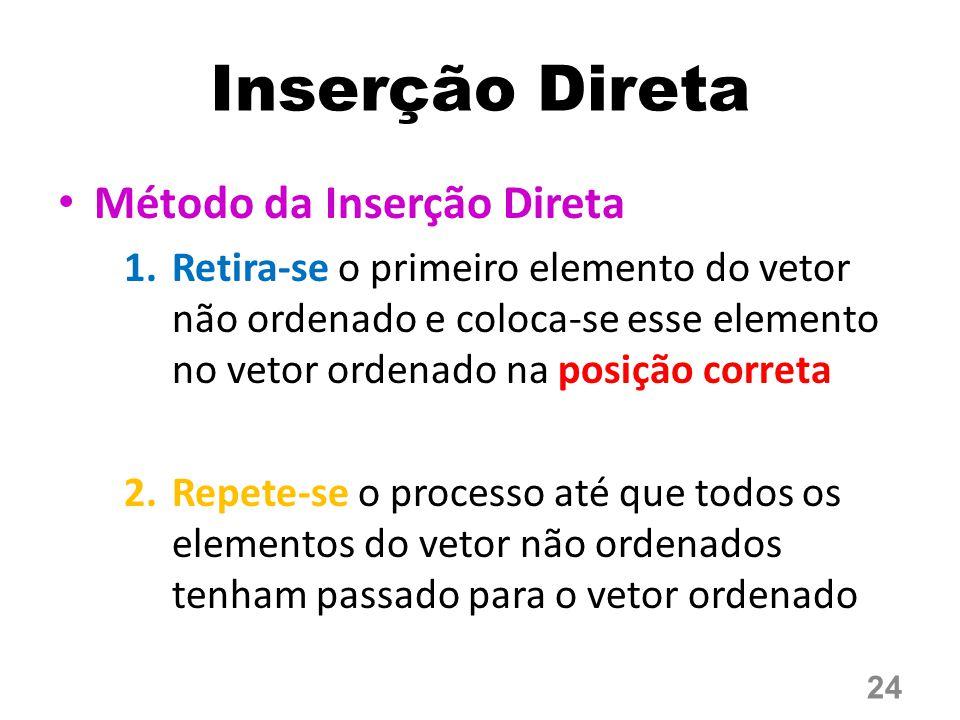Inserção Direta Método da Inserção Direta