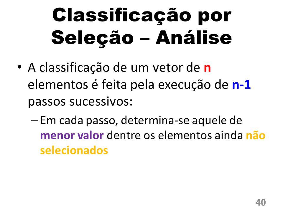 Classificação por Seleção – Análise