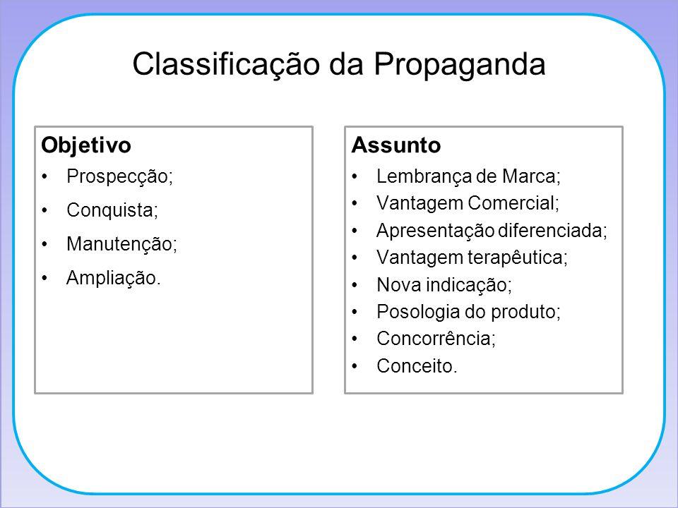 Classificação da Propaganda