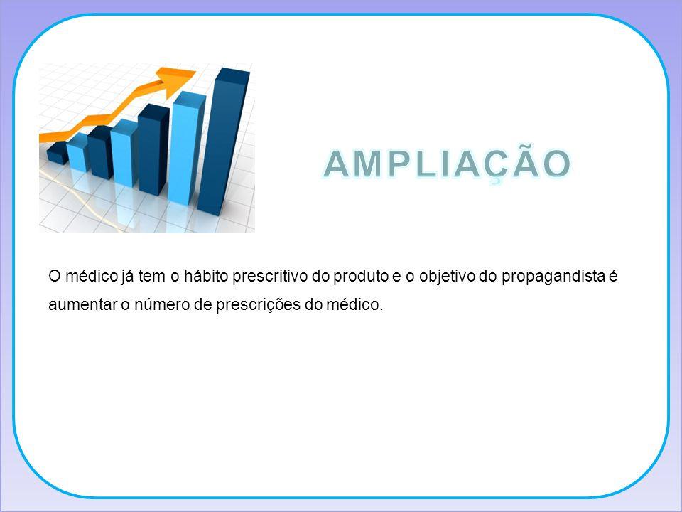 AMPLIAÇÃO O médico já tem o hábito prescritivo do produto e o objetivo do propagandista é aumentar o número de prescrições do médico.