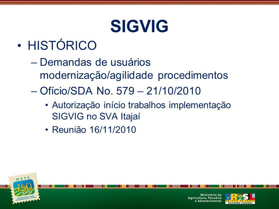 SIGVIG HISTÓRICO. Demandas de usuários modernização/agilidade procedimentos. Ofício/SDA No. 579 – 21/10/2010.