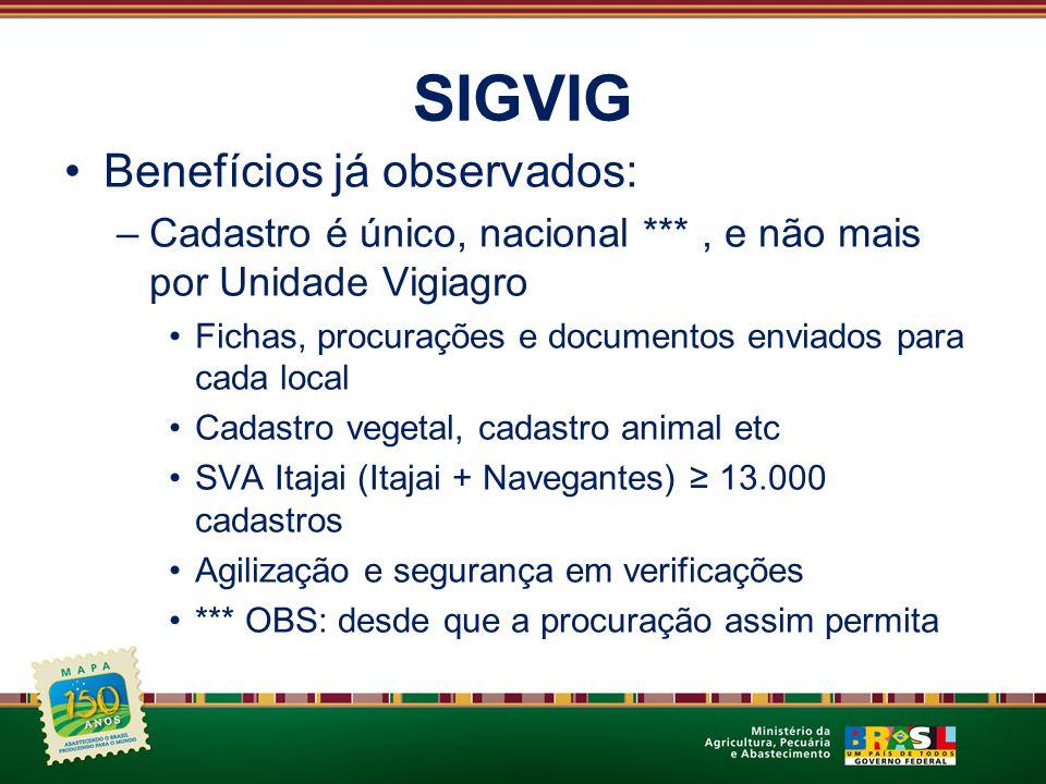 SIGVIG Benefícios já observados: