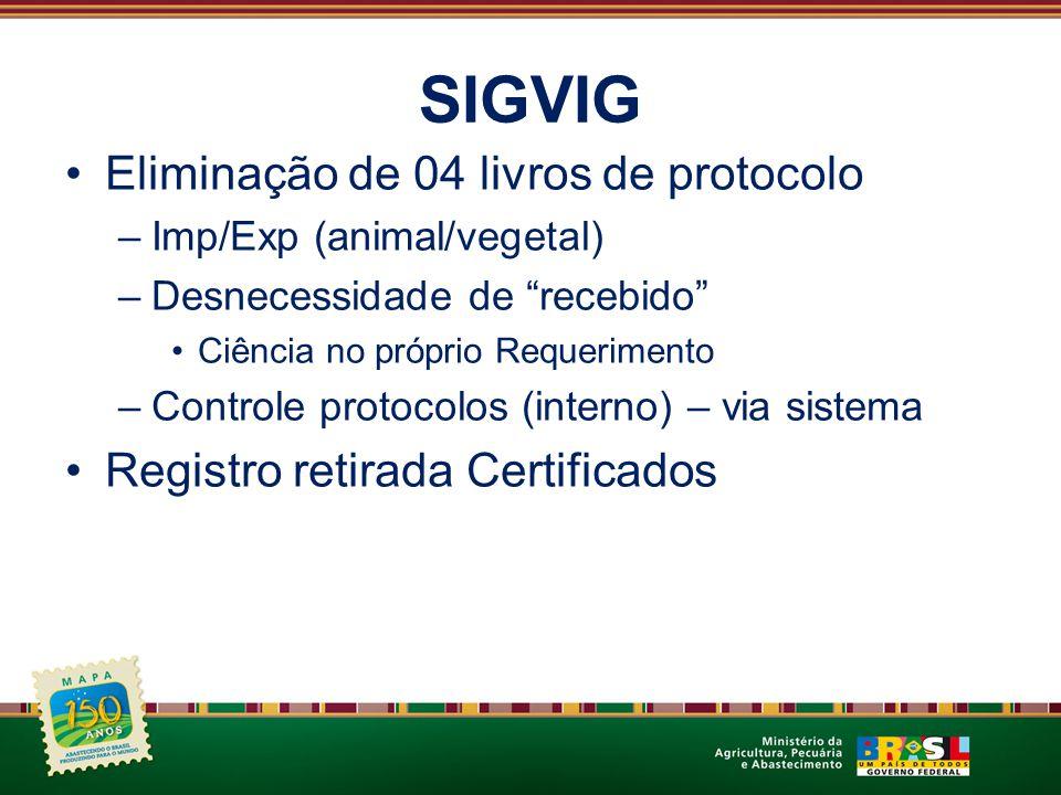 SIGVIG Eliminação de 04 livros de protocolo