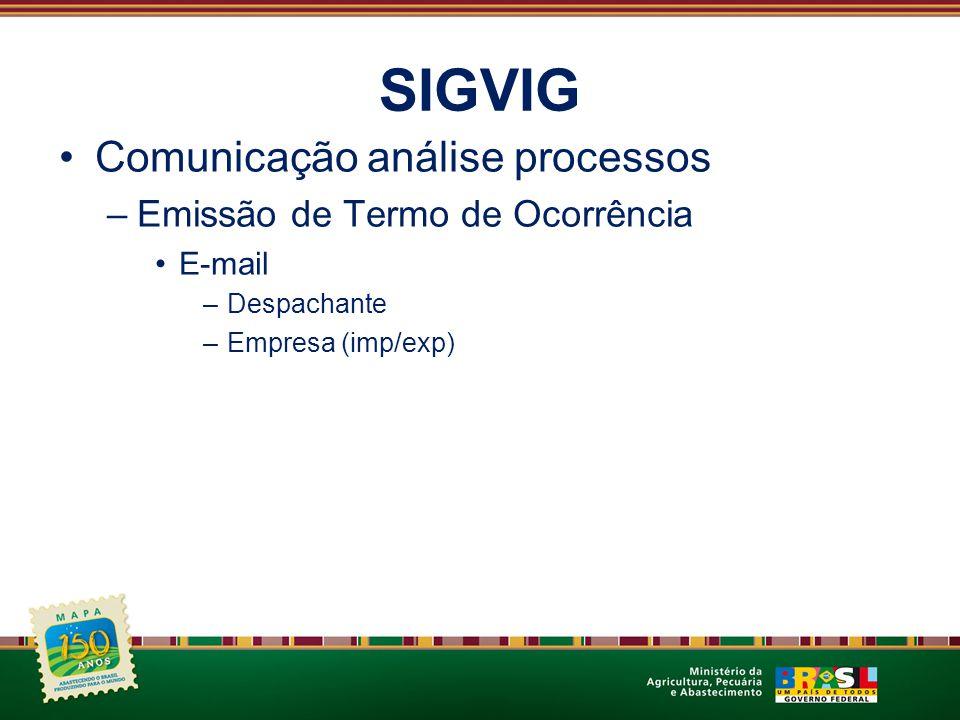 SIGVIG Comunicação análise processos Emissão de Termo de Ocorrência