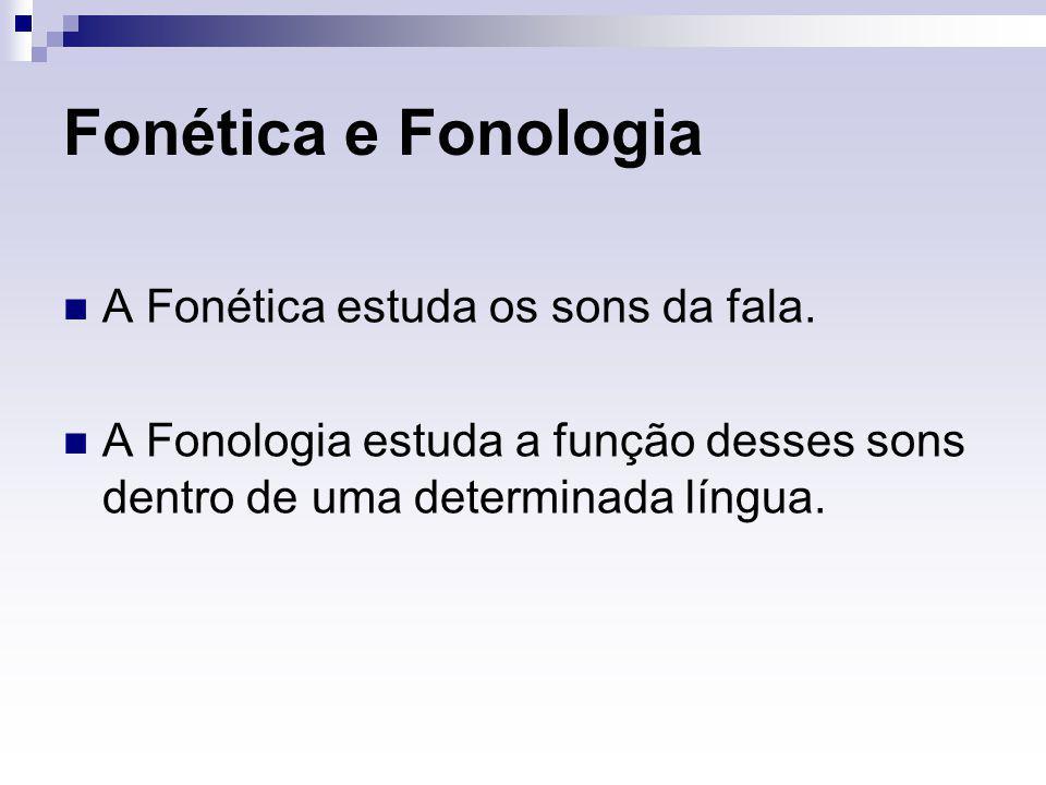Fonética e Fonologia A Fonética estuda os sons da fala.