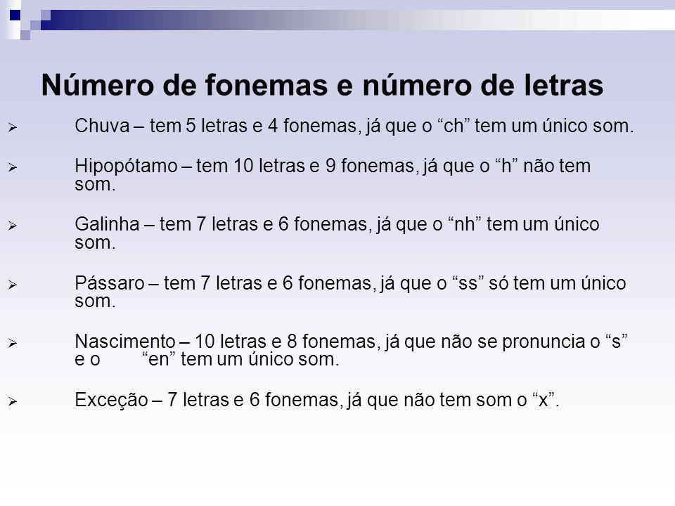 Número de fonemas e número de letras