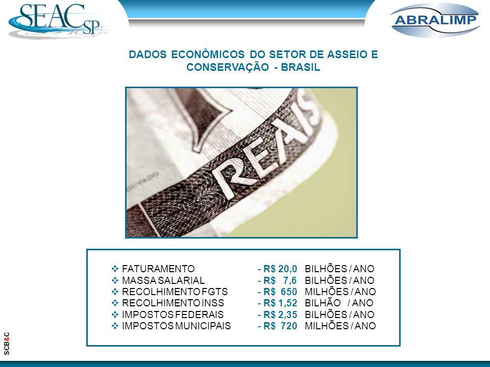 DADOS ECONÔMICOS DO SETOR DE ASSEIO E CONSERVAÇÃO - BRASIL