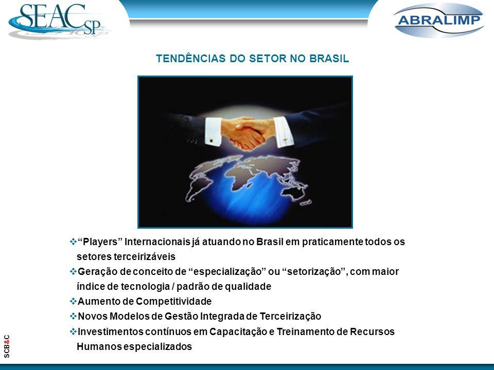 TENDÊNCIAS DO SETOR NO BRASIL