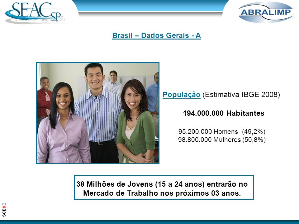 Brasil – Dados Gerais - A