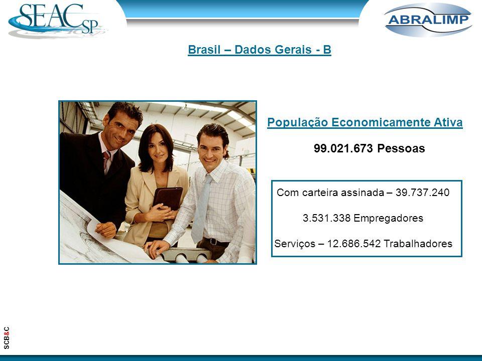 Brasil – Dados Gerais - B