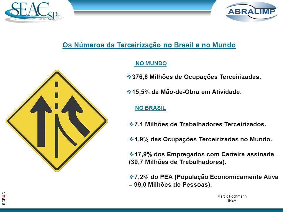 Os Números da Terceirização no Brasil e no Mundo