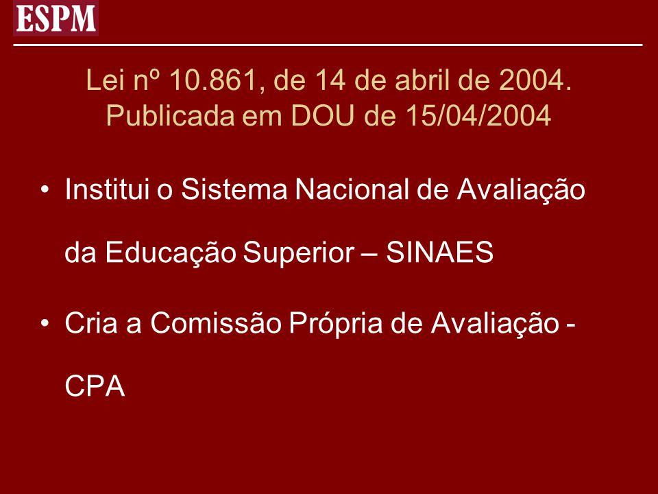 Lei nº 10.861, de 14 de abril de 2004. Publicada em DOU de 15/04/2004