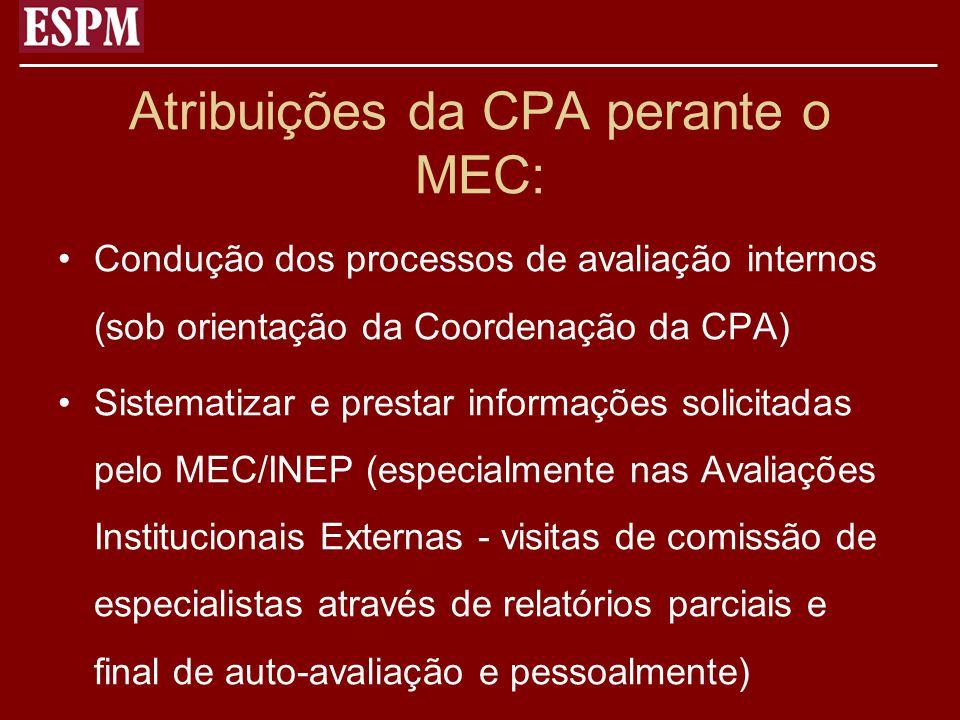 Atribuições da CPA perante o MEC: