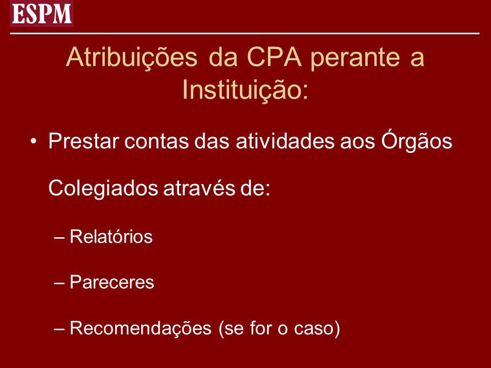 Atribuições da CPA perante a Instituição: