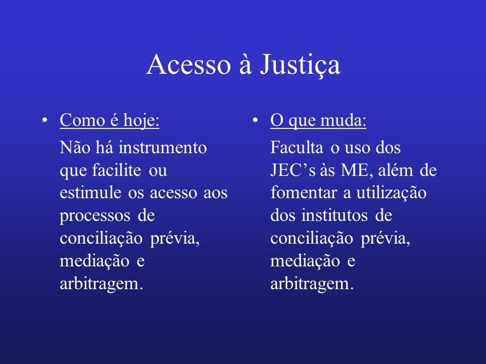 Acesso à Justiça Como é hoje:
