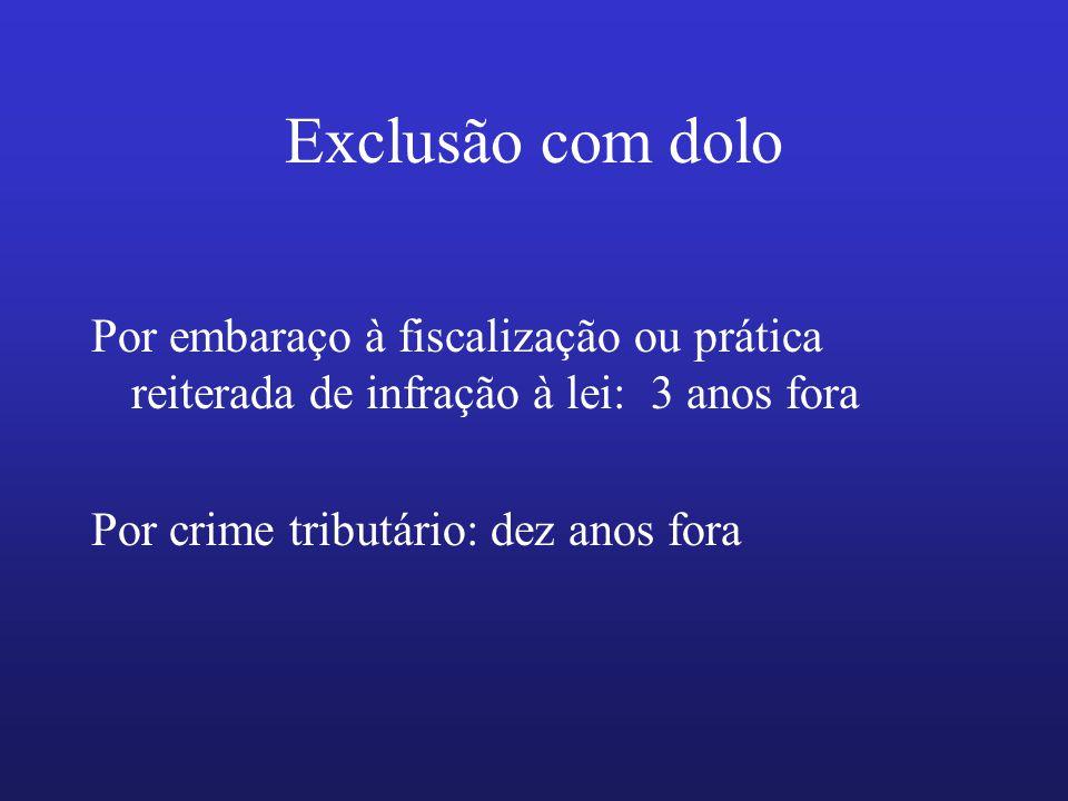 Exclusão com dolo Por embaraço à fiscalização ou prática reiterada de infração à lei: 3 anos fora.