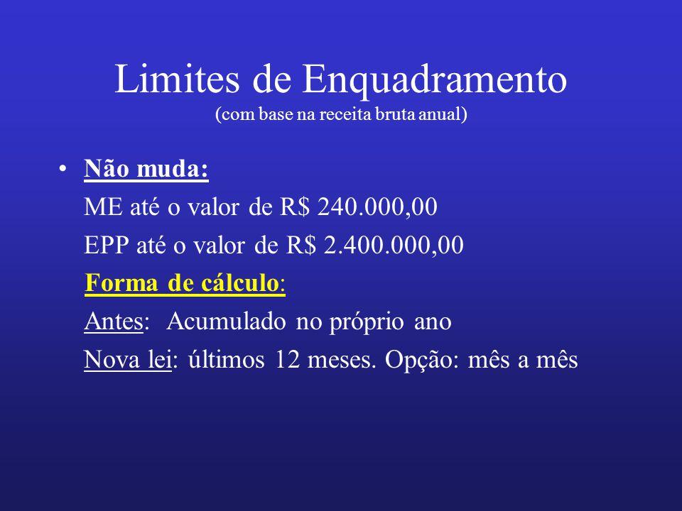 Limites de Enquadramento (com base na receita bruta anual)