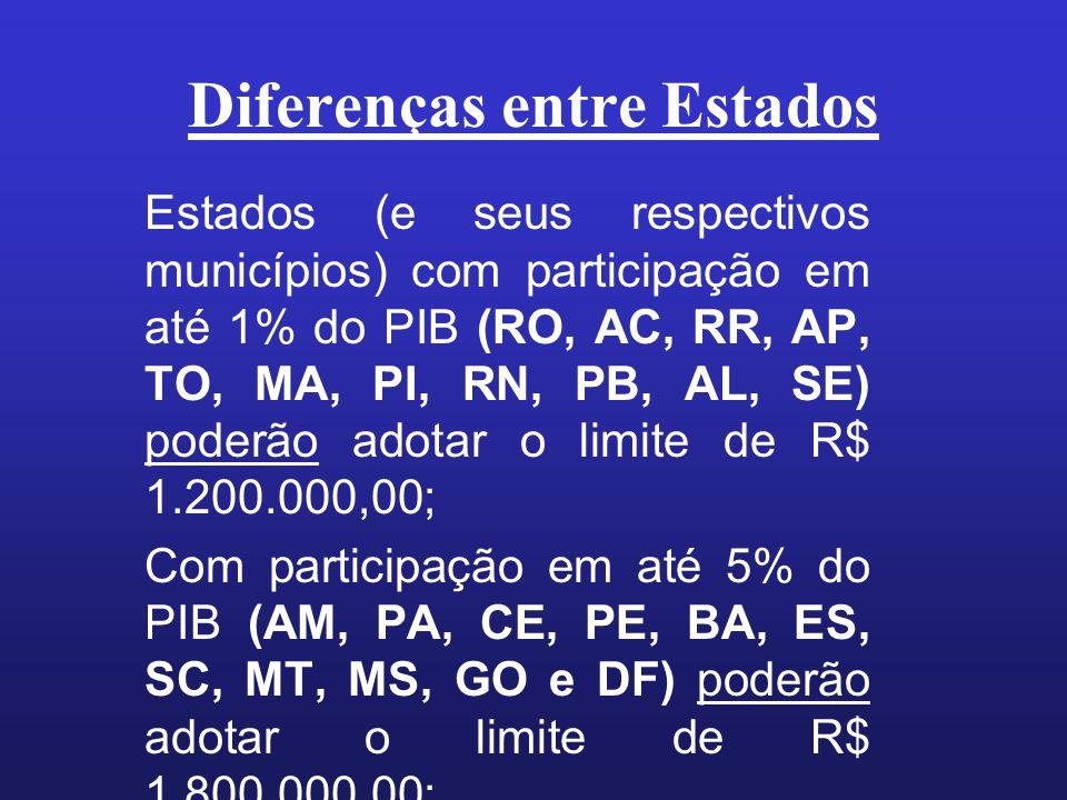 Diferenças entre Estados