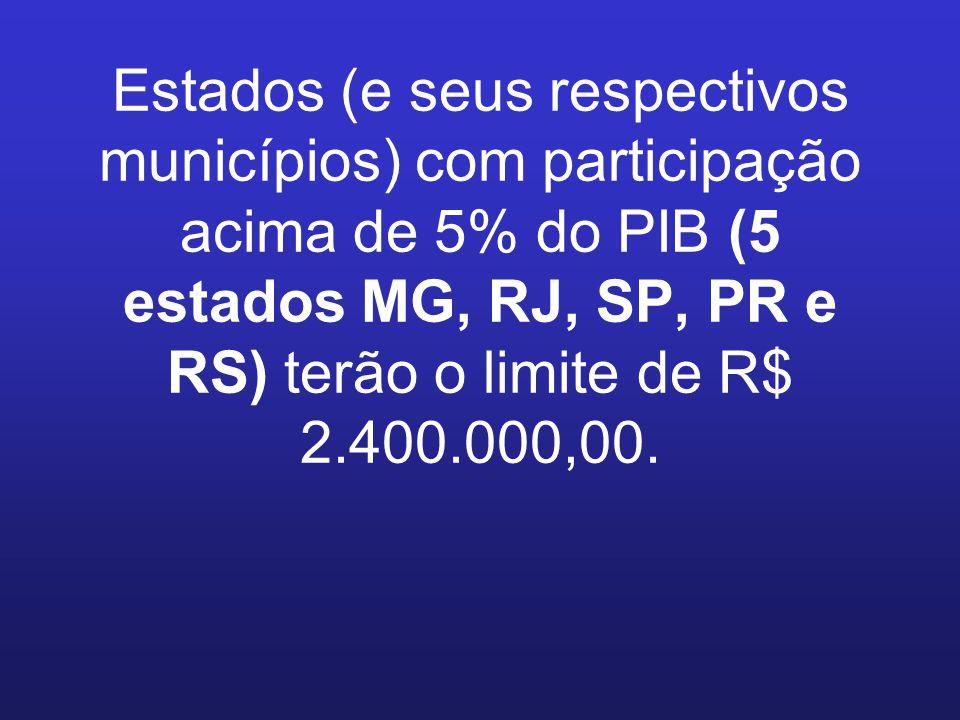 Estados (e seus respectivos municípios) com participação acima de 5% do PIB (5 estados MG, RJ, SP, PR e RS) terão o limite de R$ 2.400.000,00.