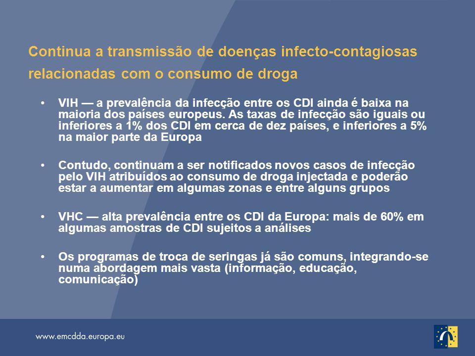 Continua a transmissão de doenças infecto-contagiosas relacionadas com o consumo de droga