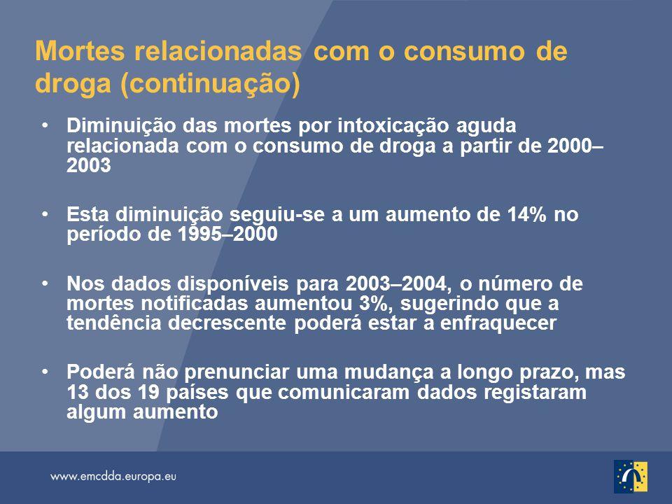 Mortes relacionadas com o consumo de droga (continuação)