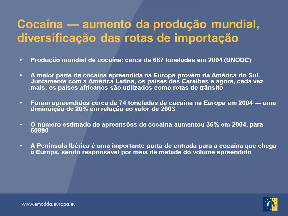 Cocaína — aumento da produção mundial, diversificação das rotas de importação