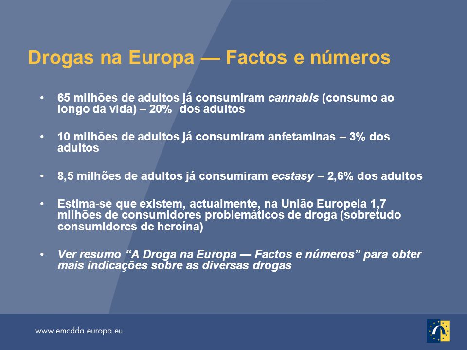Drogas na Europa — Factos e números