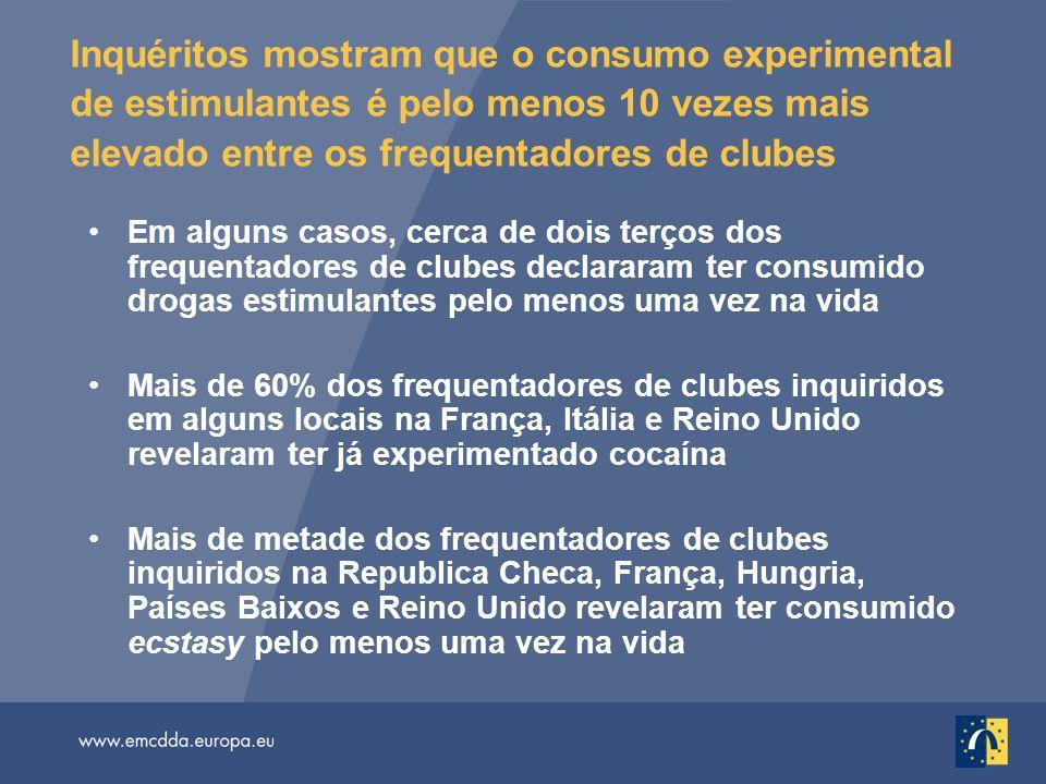 Inquéritos mostram que o consumo experimental de estimulantes é pelo menos 10 vezes mais elevado entre os frequentadores de clubes