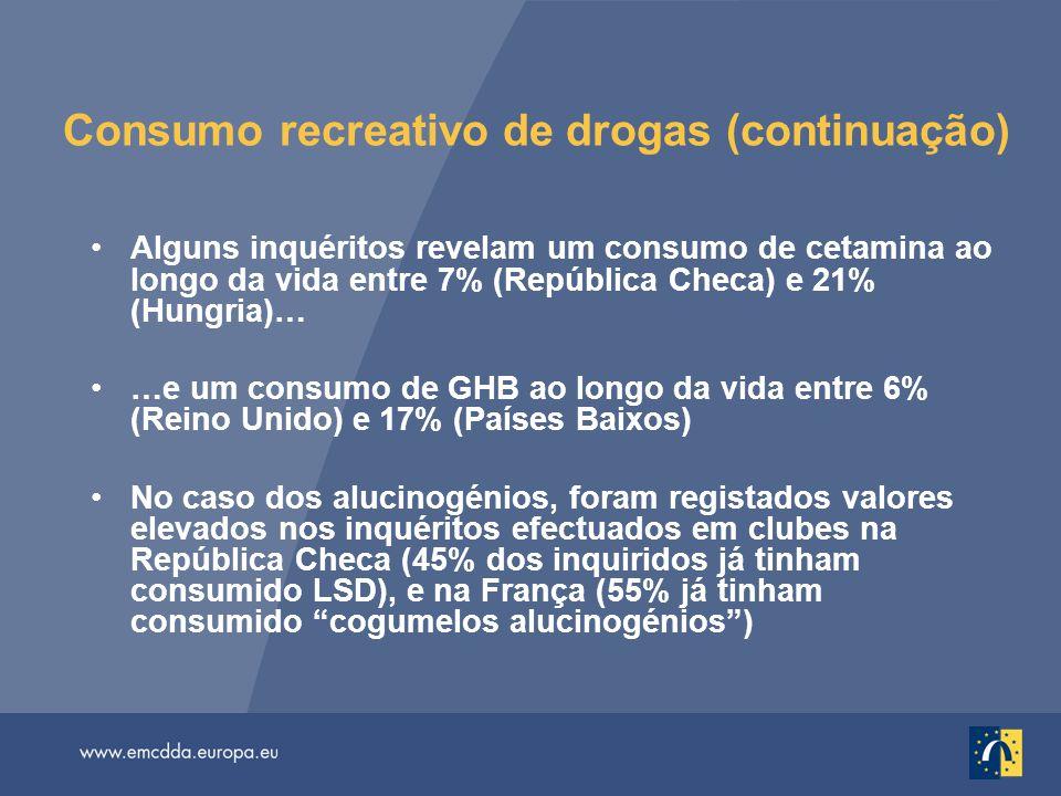 Consumo recreativo de drogas (continuação)