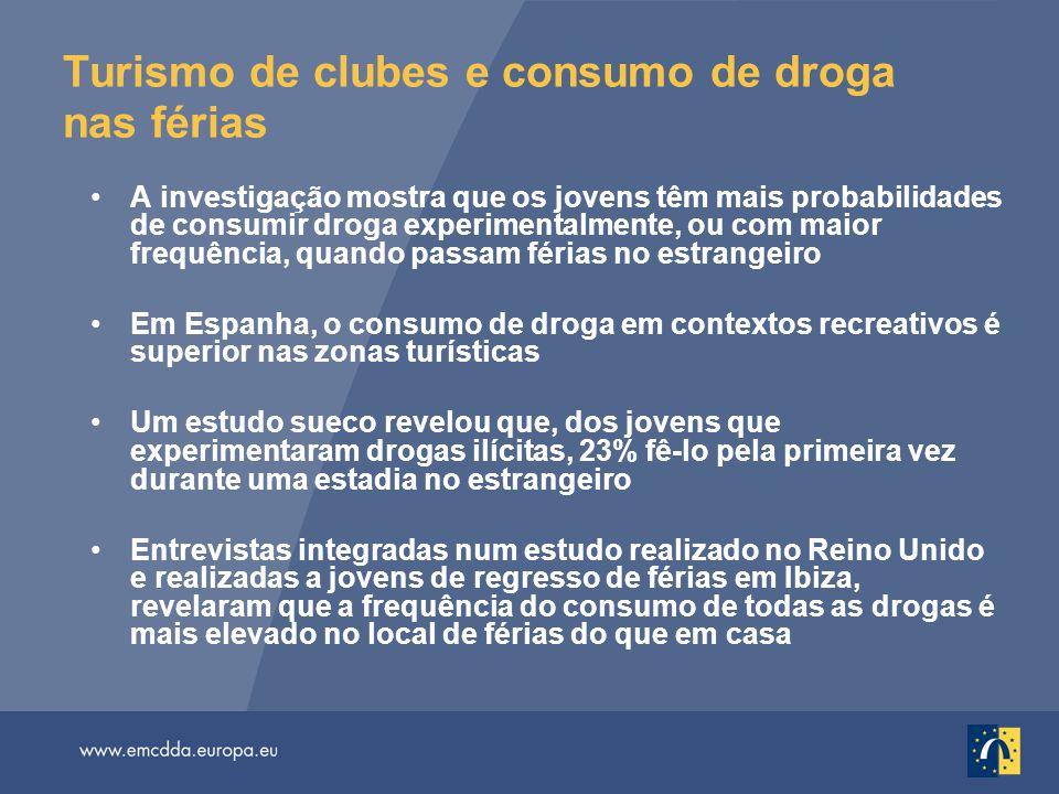 Turismo de clubes e consumo de droga nas férias