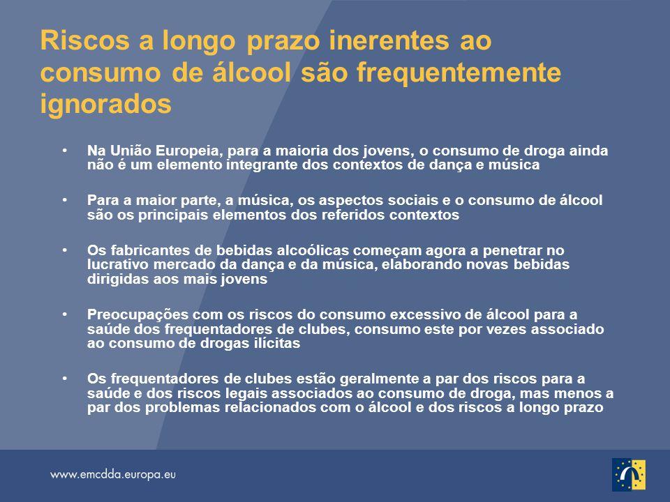 Riscos a longo prazo inerentes ao consumo de álcool são frequentemente ignorados
